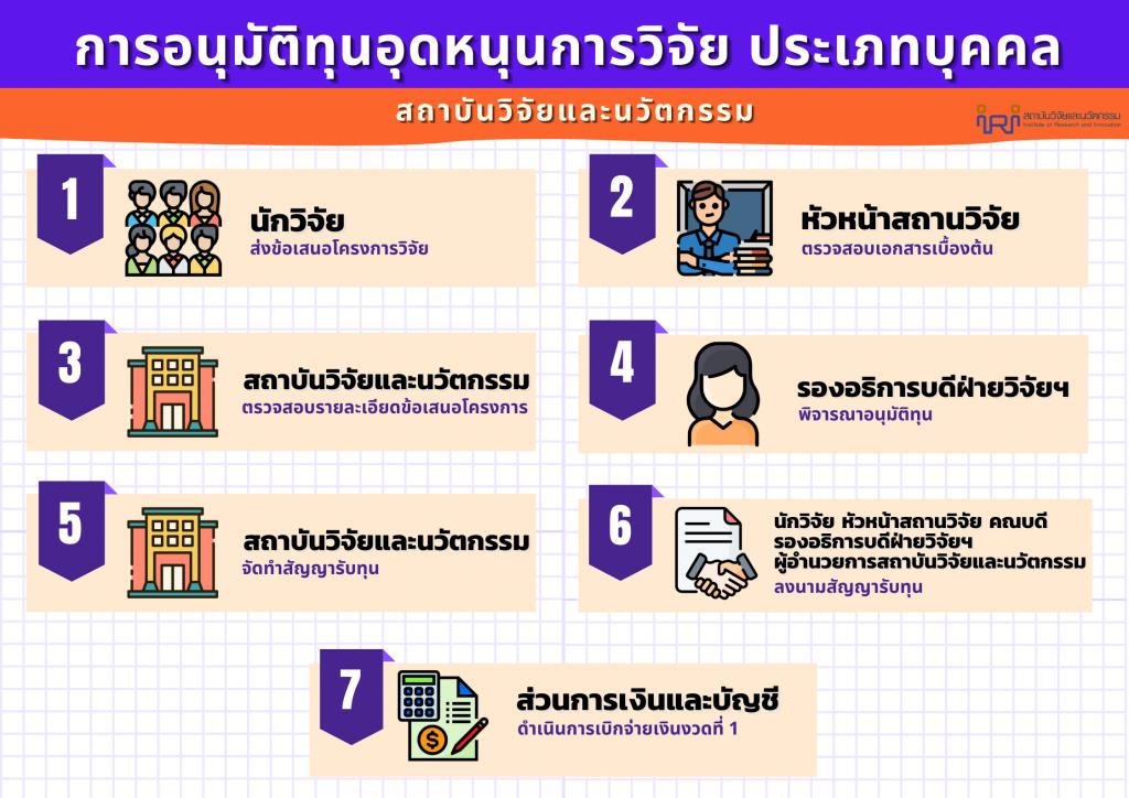 สำนักวิชาการจัดการ มหาวิทยาลัยวลัยลักษณ์,WalailakUniversity, SM,Schoolofmanagement,เด็กการจัดการ,การจัดการวลัยลักษณ์ , การจัดการมหาวิทยาลัยวลัยลักษณ์, สำนักวิชาการจัดการ มหาวิทยาลัยวลัยลักษณ์,WalailakUniversity, SM,Schoolofmanagement,แหล่งปัญญาด้านการจัดการ มุ่งสู่ความเป็นเลิศ, สำนักวิชาการจัดการ มหาวิทยาลัยวลัยลักษณ์,WalailakUniversity, SM,Schoolofmanagement,ผลิตบัณฑิตที่มีคุณภาพ ให้เป็นคนดีและคนเก่ง,มีความรู่และความเชี่ยวชาญในการปฎิบัติ,สถานวิจัยสำนักวิชาการจัดการมหาวิทยาลัยวลัยลักษณ์